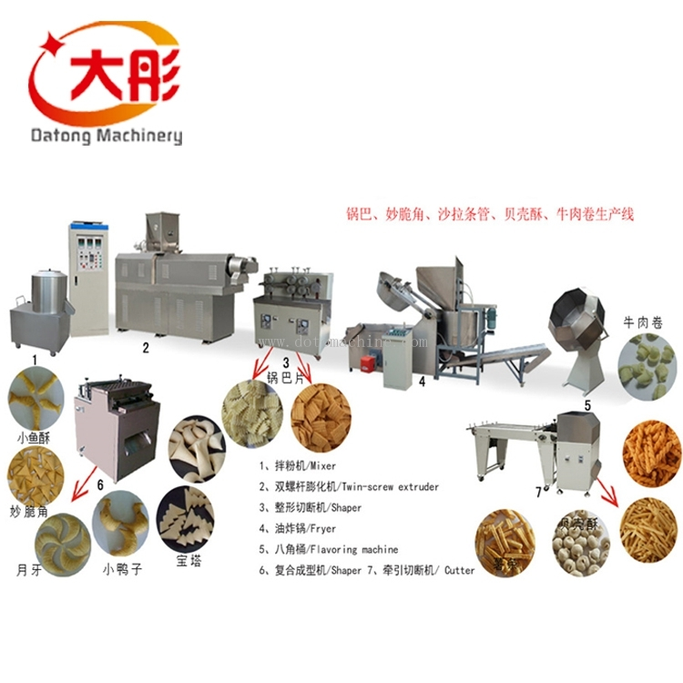 Bugle snacks food extruder