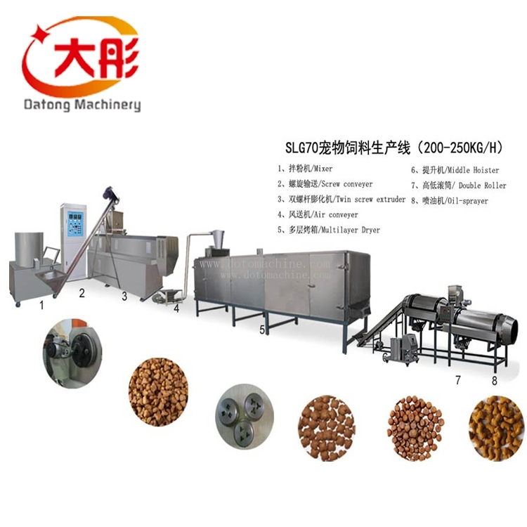SLG70 dog food extruder