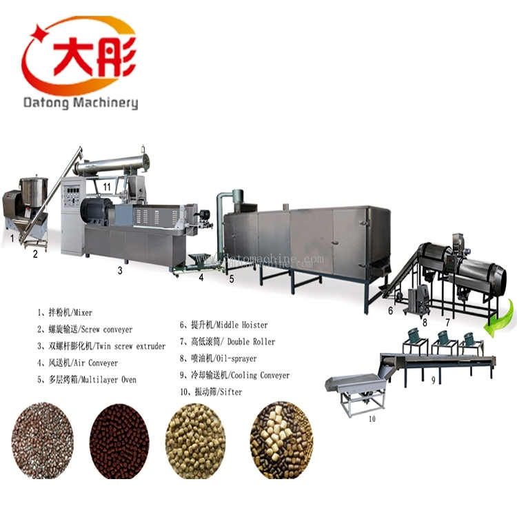 SLG85 Fish food making line