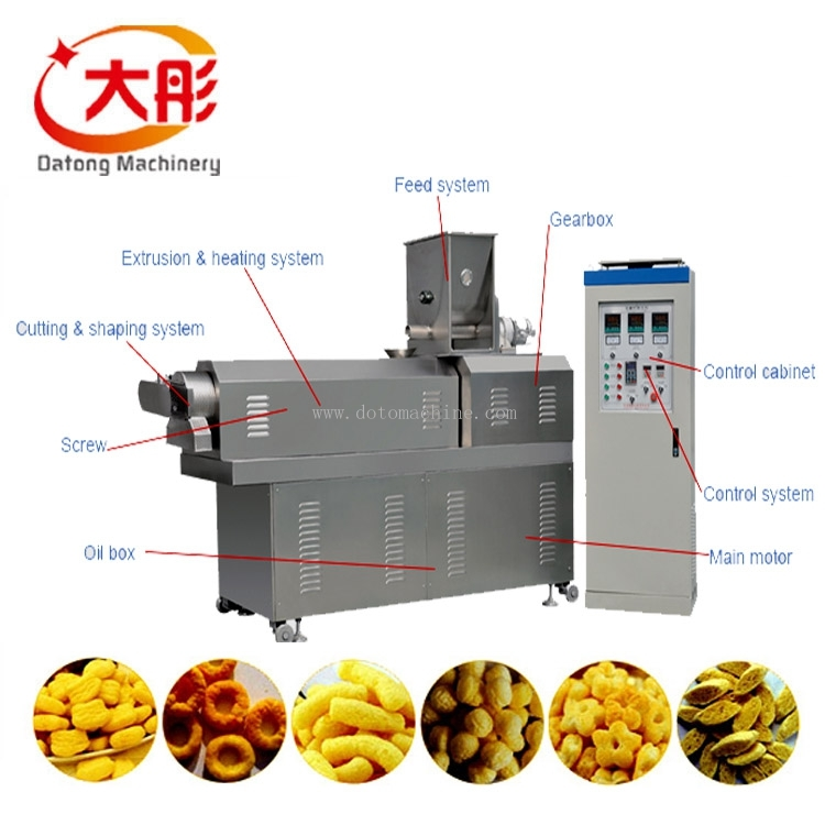 SLG65-III Double screw food extruder